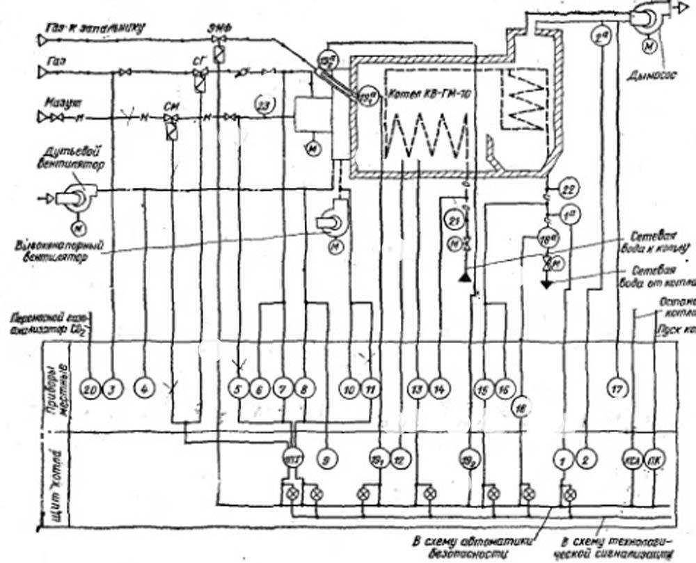 Схема водогрейного котла на угле
